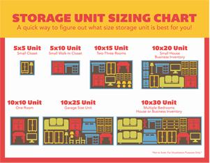 Storage unit Chamblee GA